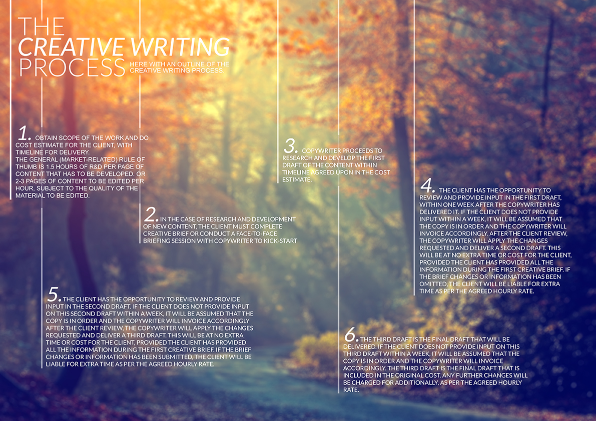 Best freelance writers websites young